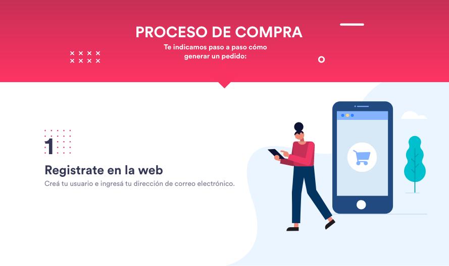 Proceso de Compra: 1-Registrate en la web