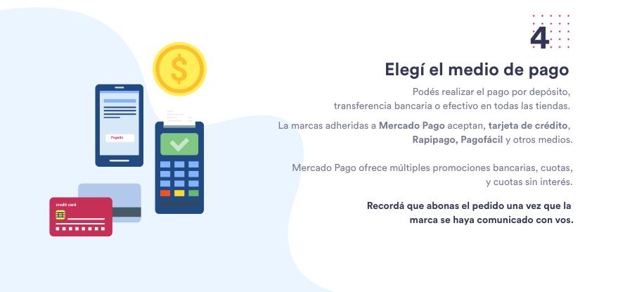 Proceso de Compra: 4-Elegí el método de pago